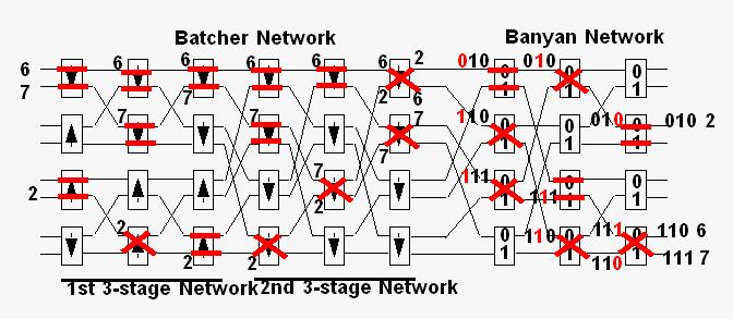 Solution for cs 4604 homework